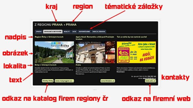 Regionální reklamní plochy na portálech Regiony ČR